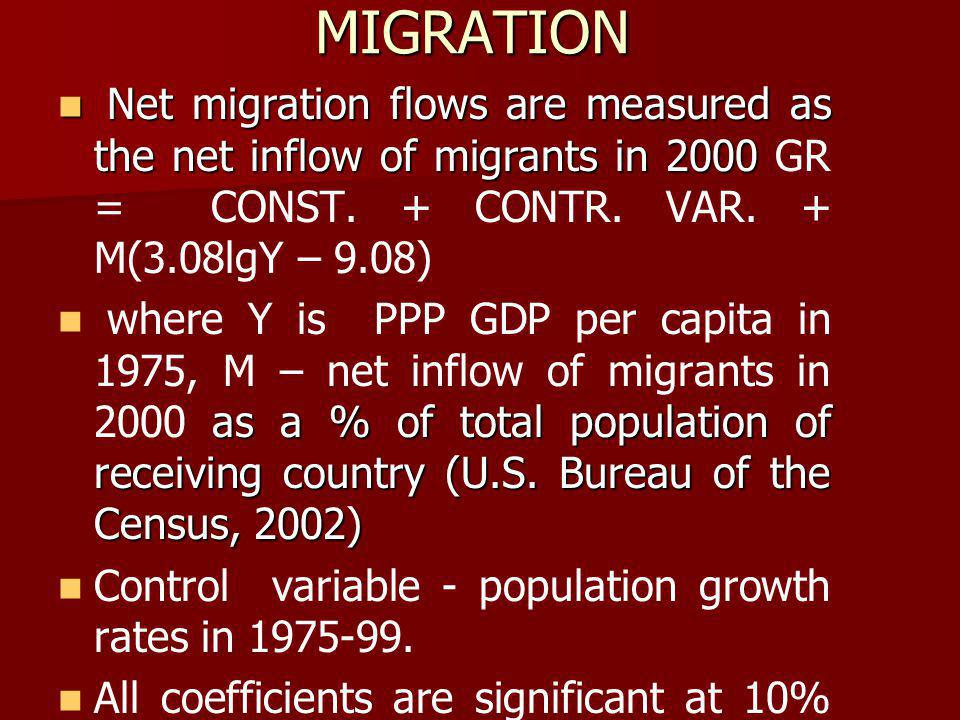 MIGRATION Net migration flows are measured as the net inflow of migrants in 2000 Net migration flows are measured as the net inflow of migrants in 2000 GR = CONST.