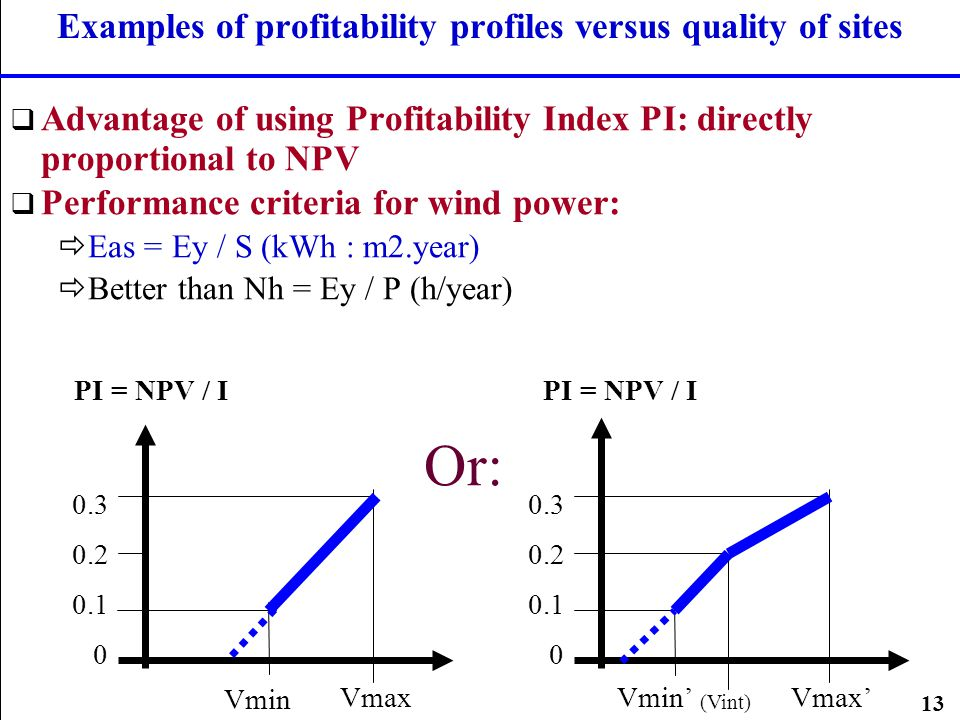 13 Examples of profitability profiles versus quality of sites Advantage of using Profitability Index PI: directly proportional to NPV Performance crit