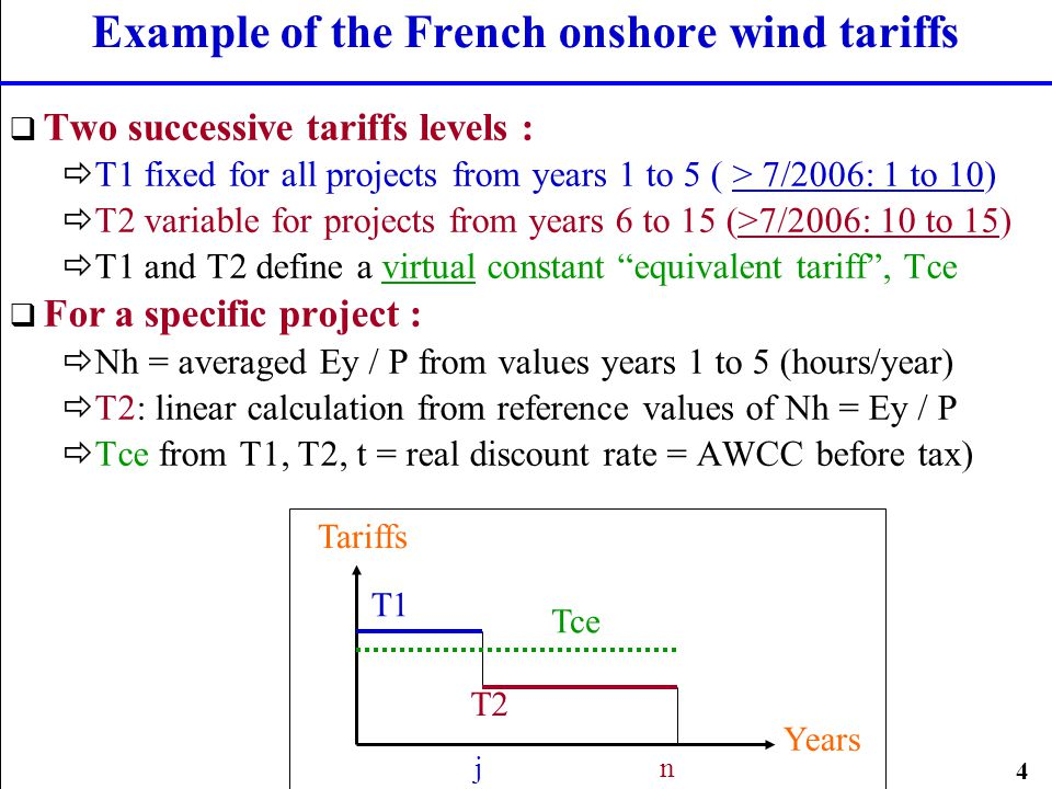 4 Example of the French onshore wind tariffs Two successive tariffs levels : T1 fixed for all projects from years 1 to 5 ( > 7/2006: 1 to 10) T2 varia