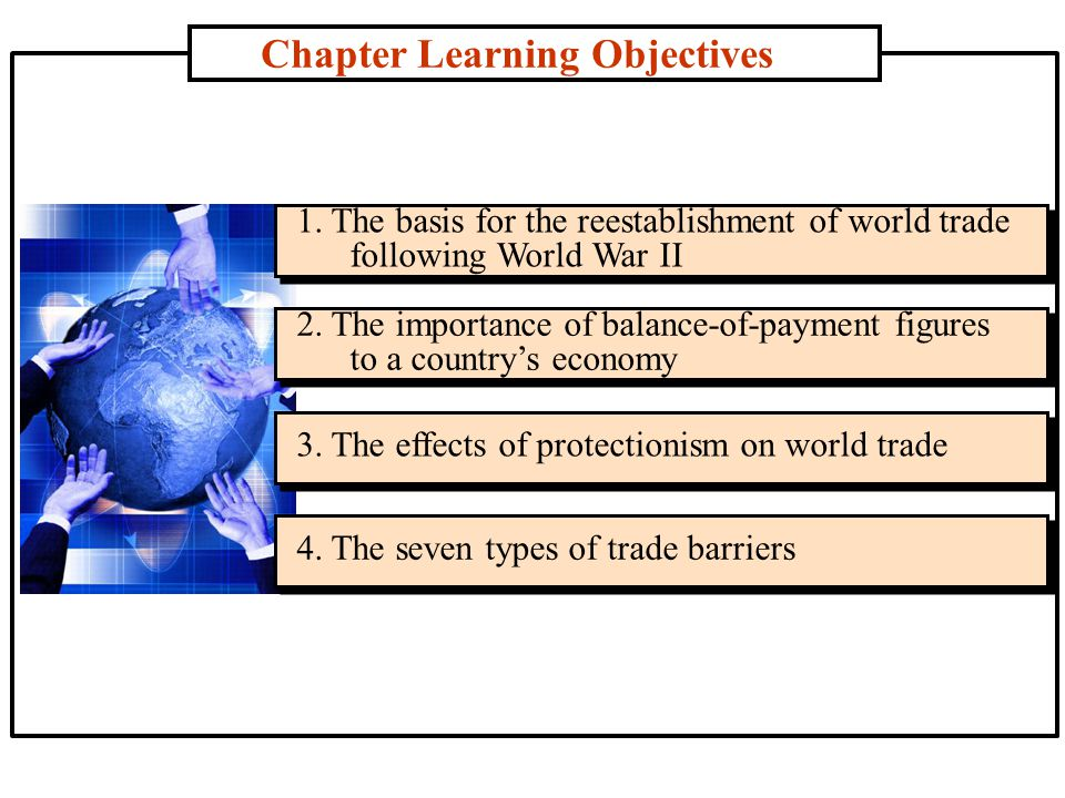 Chapter Learning Objectives 1.