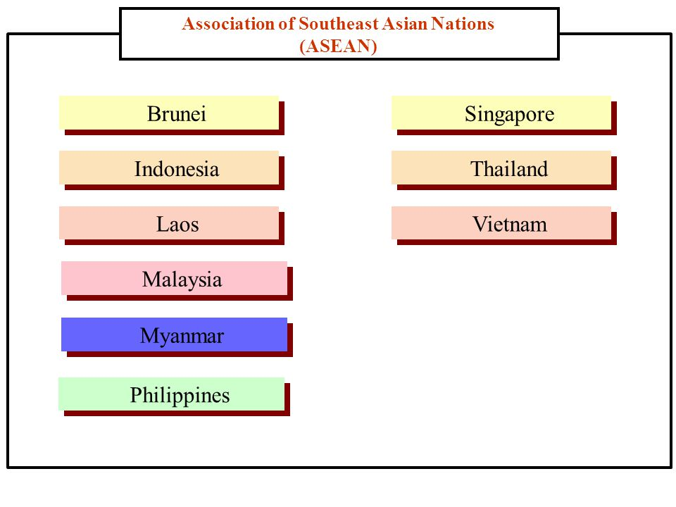 Association of Southeast Asian Nations (ASEAN) Brunei Indonesia Laos Malaysia Myanmar Philippines Singapore Thailand Vietnam