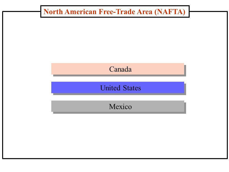 North American Free-Trade Area (NAFTA) Canada United States Mexico