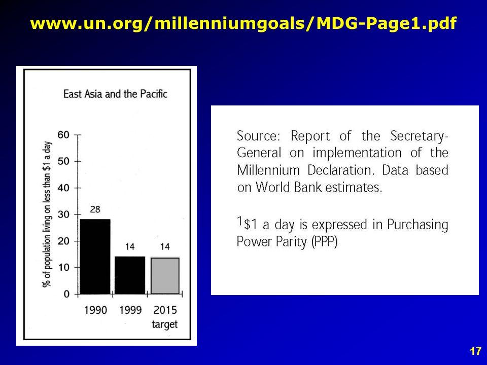 17 www.un.org/millenniumgoals/MDG-Page1.pdf
