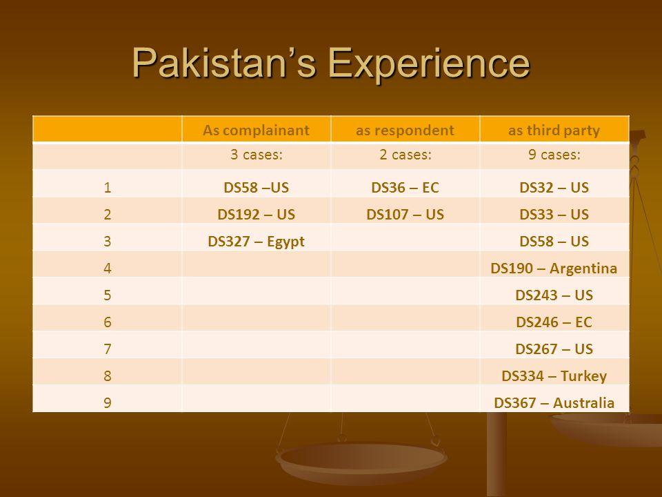 Pakistans Experience As complainantas respondentas third party 3 cases:2 cases:9 cases: 1DS58 –USDS36 – ECDS32 – US 2DS192 – USDS107 – USDS33 – US 3DS327 – Egypt DS58 – US 4 DS190 – Argentina 5 DS243 – US 6 DS246 – EC 7 DS267 – US 8 DS334 – Turkey 9 DS367 – Australia