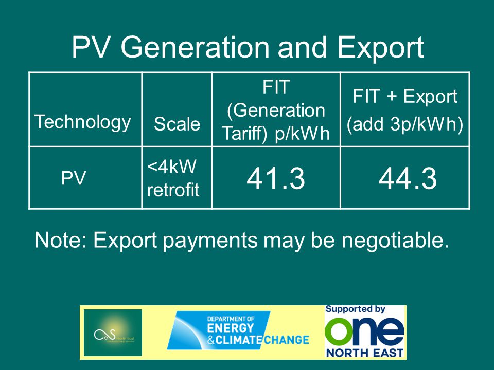 PV Generation and Export Technology Scale FIT (Generation Tariff) p/kWh FIT + Export (add 3p/kWh) PV <4kW retrofit 41.3 44.3 Note: Export payments may be negotiable.