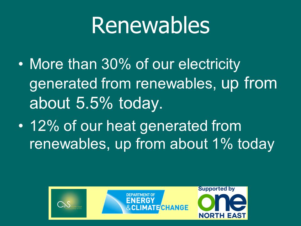 Renewables More than 30% of our electricity generated from renewables, up from about 5.5% today.