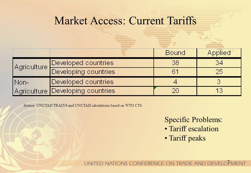 6 Tariff Schedule Saudi Arabia