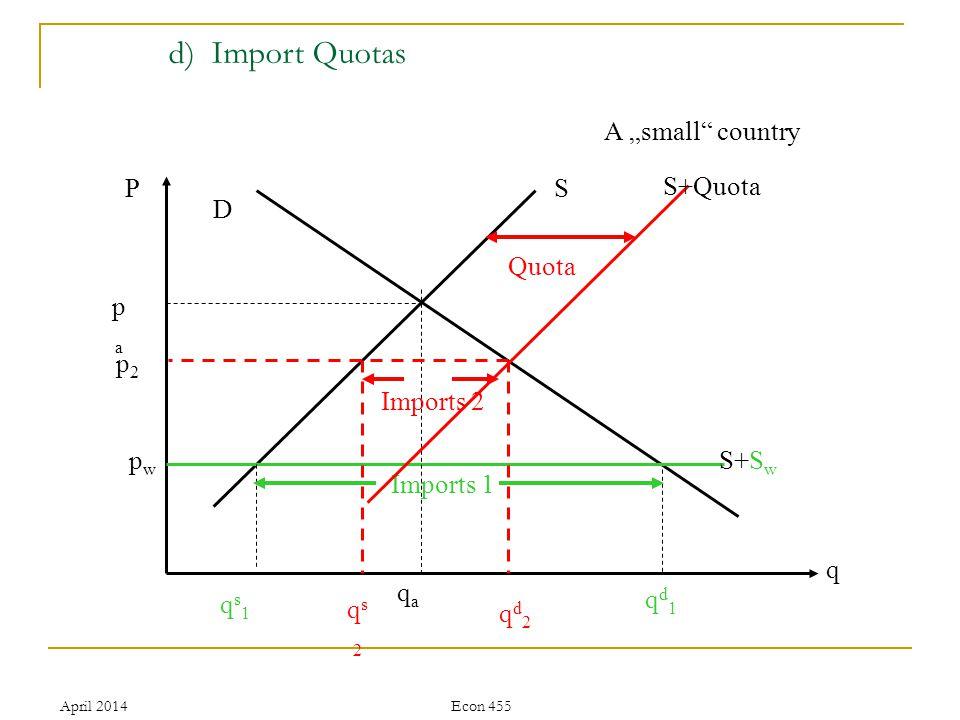 April 2014Econ 455 P q S D A small country papa qaqa pwpw S+S w qs1qs1 qd1qd1 Imports 1 p2p2 S+Quota qs2qs2 qd2qd2 Imports 2 Quota d) Import Quotas