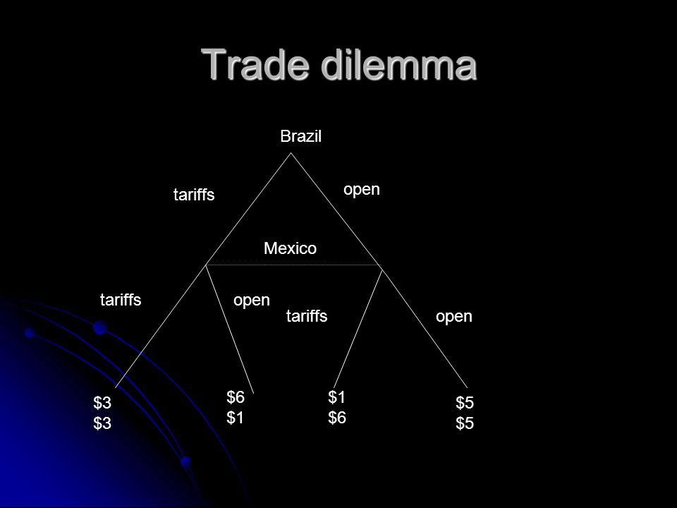 Trade dilemma Brazil Mexico tariffs open $3 $5 $6 $1 $6