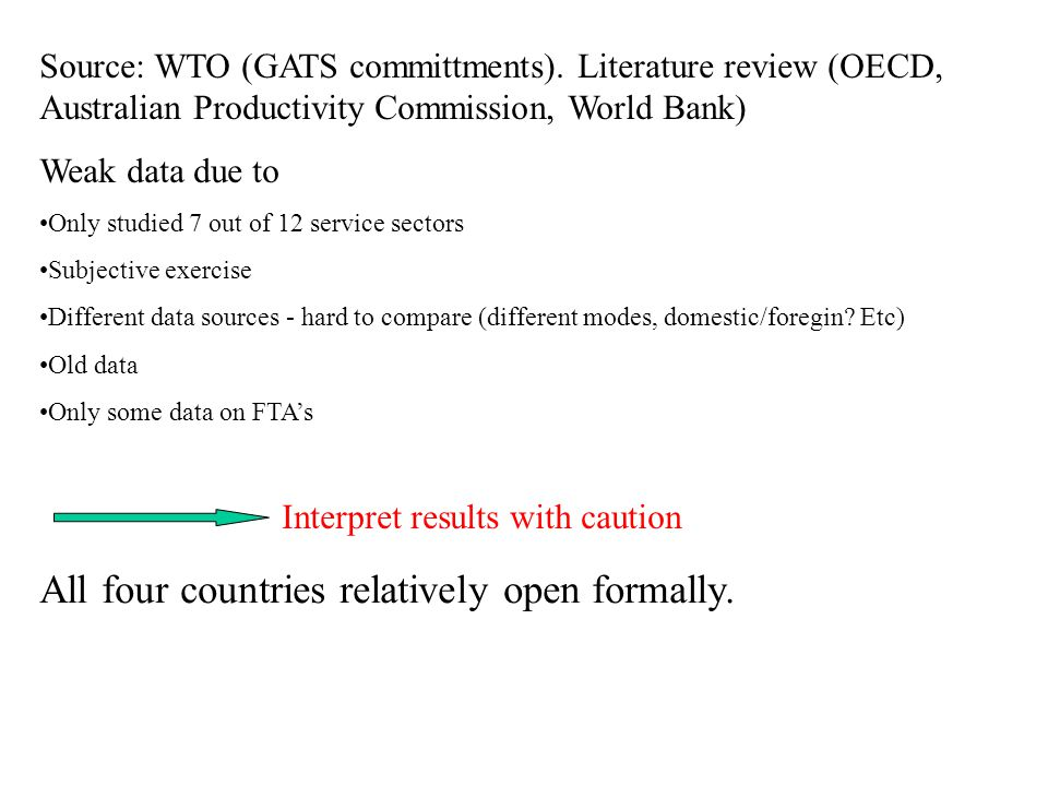 Source: WTO (GATS committments).