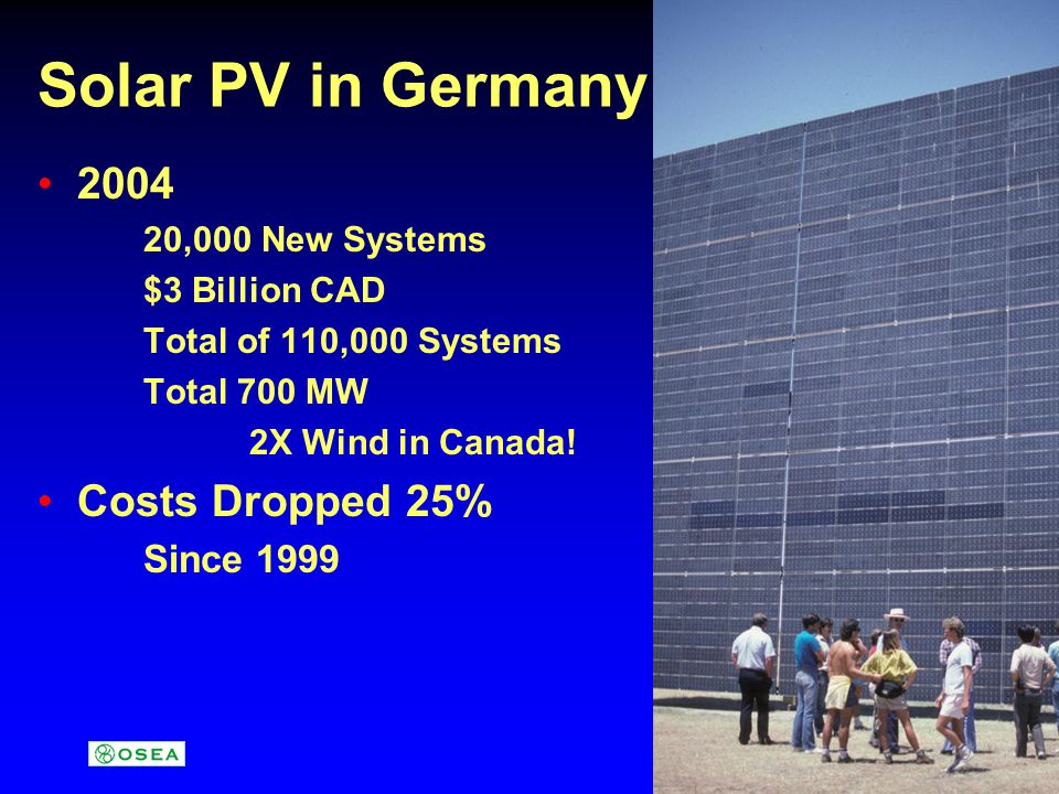 Solar PV in Germany 2004 20,000 New Systems $3 Billion CAD Total of 110,000 Systems Total 700 MW 2X Wind in Canada! Costs Dropped 25% Since 1999