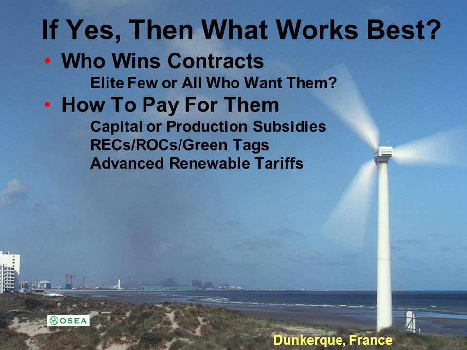 Wind Growing Rapidly Germany 2,000 MW in 2004 20,000 MW by 2006 30,000 MW by 2012 Spain 2,100 MW in 2004 France USA: 500-2,000 MW/yr
