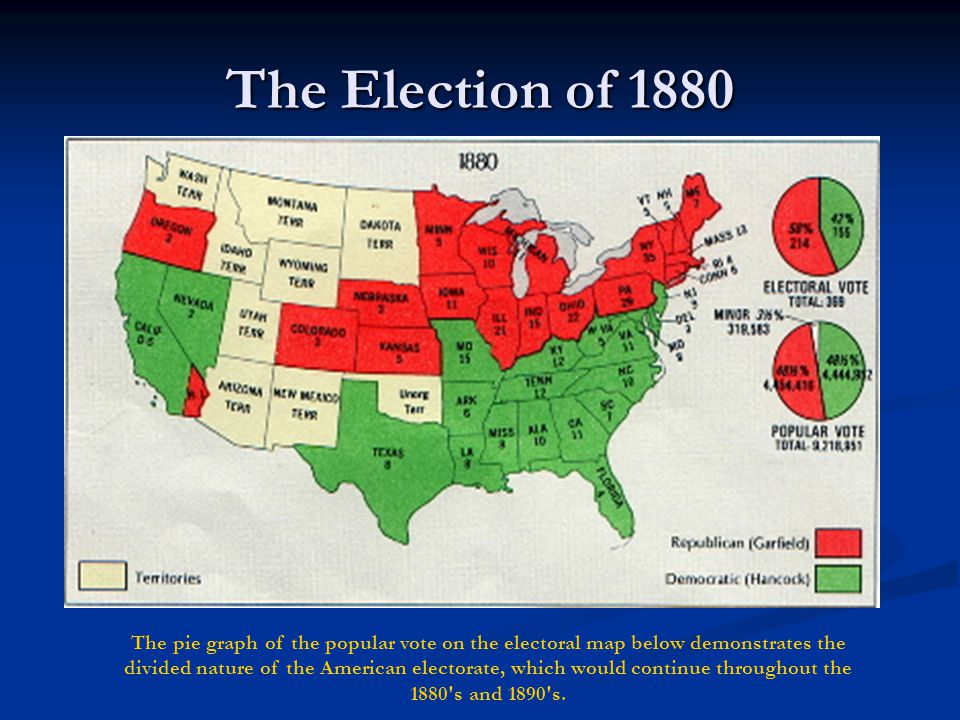 The Election of 1880 The pie graph of the popular vote on the electoral map below demonstrates the divided nature of the American electorate, which would continue throughout the 1880 s and 1890 s.