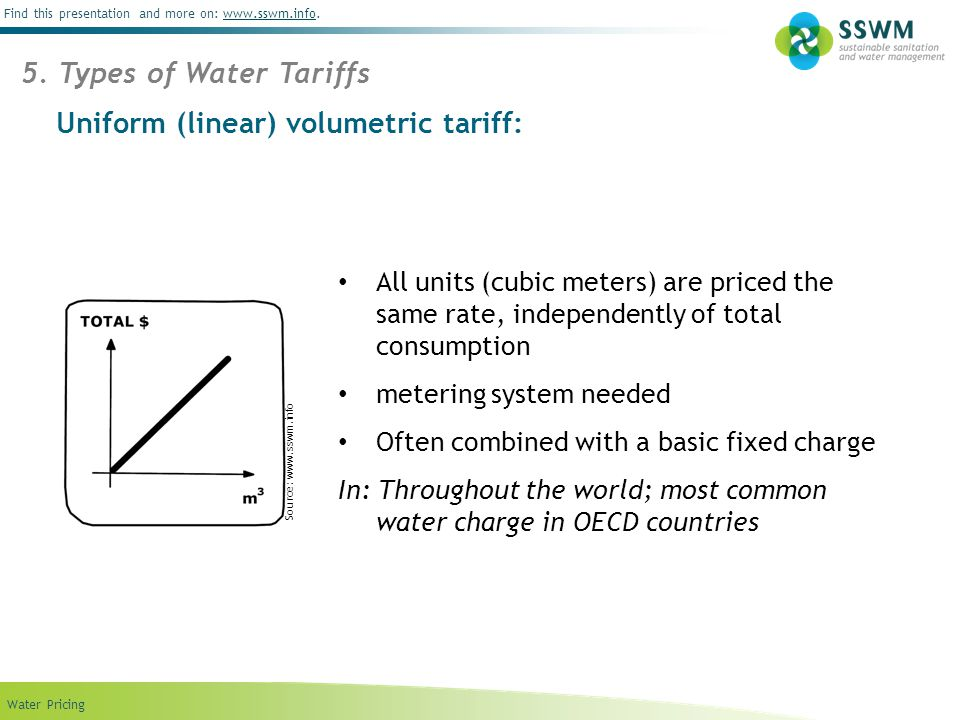 Find this presentation and more on: www.sswm.info.www.sswm.info Water Pricing Uniform (linear) volumetric tariff: 5. Types of Water Tariffs All units