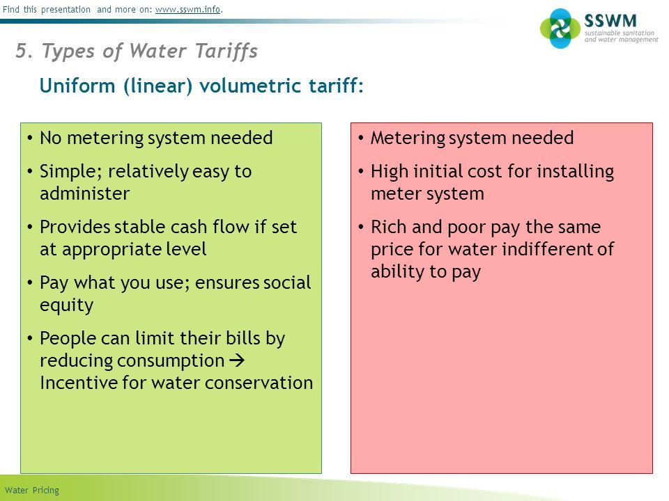 Find this presentation and more on: www.sswm.info.www.sswm.info Water Pricing Uniform (linear) volumetric tariff: 5. Types of Water Tariffs No meterin