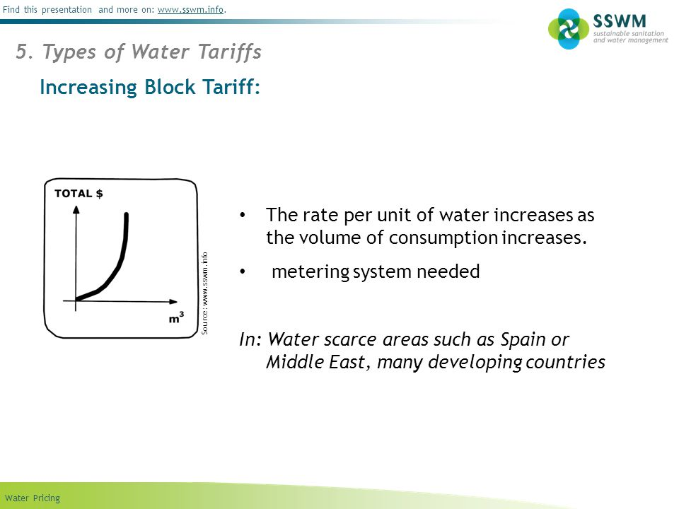Find this presentation and more on: www.sswm.info.www.sswm.info Water Pricing Increasing Block Tariff: 5.