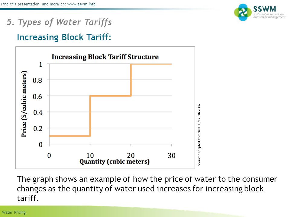 Find this presentation and more on: www.sswm.info.www.sswm.info Water Pricing Increasing Block Tariff: 5. Types of Water Tariffs The graph shows an ex