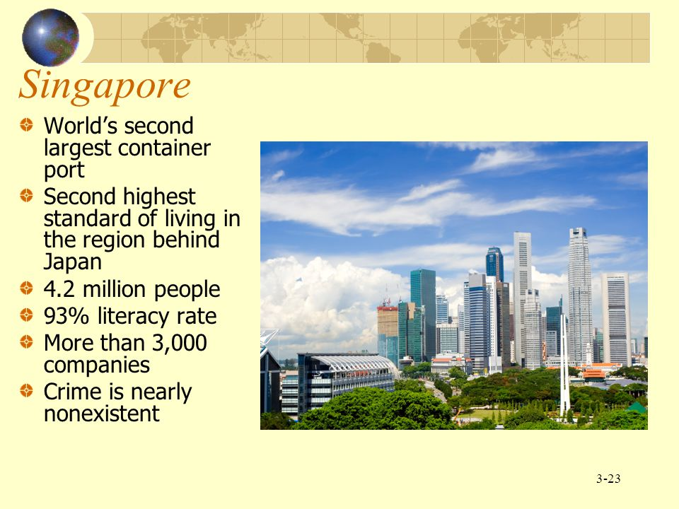 3-23 Singapore Worlds second largest container port Second highest standard of living in the region behind Japan 4.2 million people 93% literacy rate