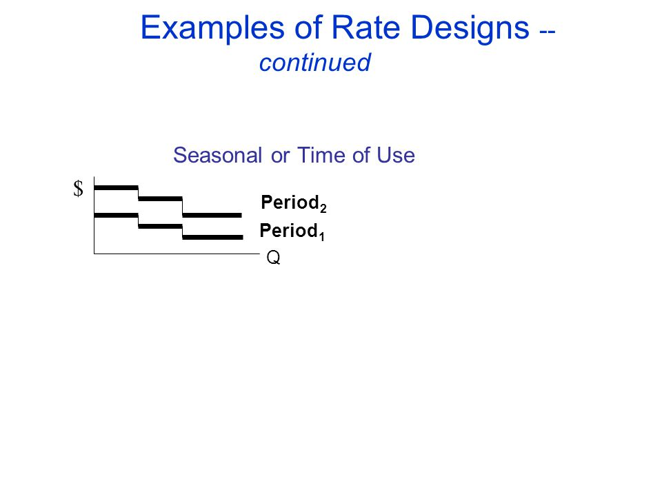 Examples of Rate Designs -- continued Seasonal or Time of Use $ Period 1 Period 2 Q