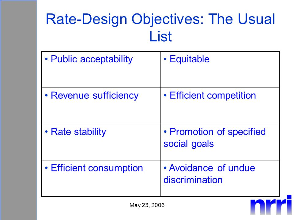 May 23, 2006 Rate-Design Objectives: The Usual List Public acceptability Equitable Revenue sufficiency Efficient competition Rate stability Promotion of specified social goals Efficient consumption Avoidance of undue discrimination