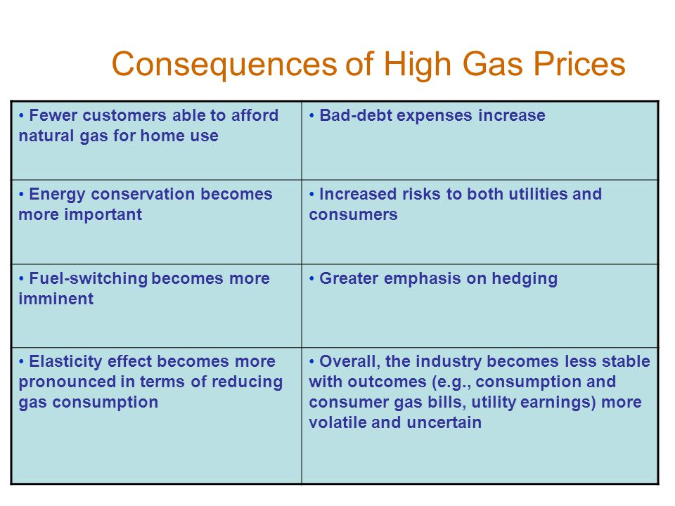 Consequences of High Gas Prices Fewer customers able to afford natural gas for home use Bad-debt expenses increase Energy conservation becomes more important Increased risks to both utilities and consumers Fuel-switching becomes more imminent Greater emphasis on hedging Elasticity effect becomes more pronounced in terms of reducing gas consumption Overall, the industry becomes less stable with outcomes (e.g., consumption and consumer gas bills, utility earnings) more volatile and uncertain