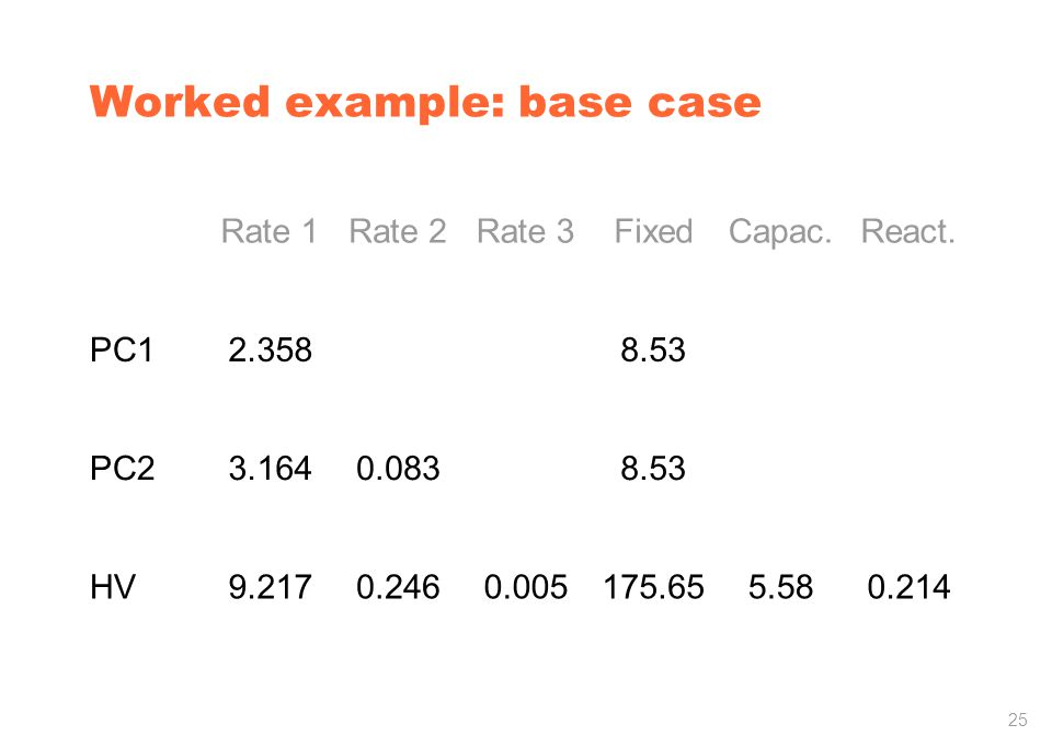 25 Worked example: base case Rate 1Rate 2Rate 3FixedCapac.React.