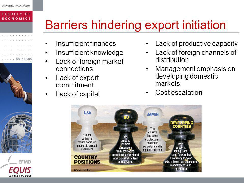 Barriers hindering export initiation Insufficient finances Insufficient knowledge Lack of foreign market connections Lack of export commitment Lack of capital Lack of productive capacity Lack of foreign channels of distribution Management emphasis on developing domestic markets Cost escalation
