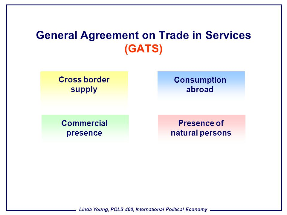 Linda Young, POLS 400, International Political Economy General Agreement on Trade in Services (GATS) Cross border supply Consumption abroad Commercial