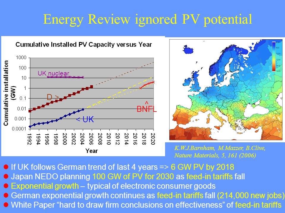 Smart Windows with 3 rd Generation cells - helping exponential PV Growth continue 63% of electricity in UK used in buildings Sunlight on buildings ~ 7x electricity consumption in the buildings 14% efficient 2 nd Generation cells on all S-facing walls => 3x nuclear contribution Smart windows Blinds = lenses Focus on small highly efficient cells No transmission of direct sunlight Reduce glare and a/c requirement Max diffuse sunlight - for illumination No need for lights when blinds working (2 – 3) x power from Silicon cells Electricity at time of peak demand Imperial College London