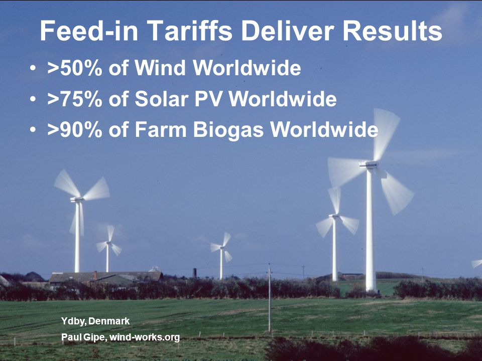 Ydby, Denmark Feed-in Tariffs Deliver Results >50% of Wind Worldwide >75% of Solar PV Worldwide >90% of Farm Biogas Worldwide Paul Gipe, wind-works.org
