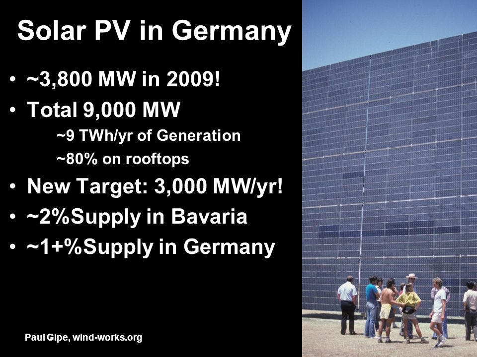 Solar PV in Germany ~3,800 MW in 2009! Total 9,000 MW ~9 TWh/yr of Generation ~80% on rooftops New Target: 3,000 MW/yr! ~2%Supply in Bavaria ~1+%Suppl
