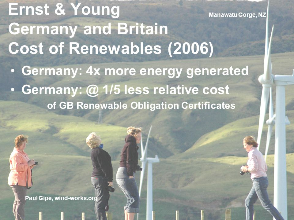 Ernst & Young Germany and Britain Cost of Renewables (2006) Germany: 4x more energy generated Germany: @ 1/5 less relative cost of GB Renewable Obliga