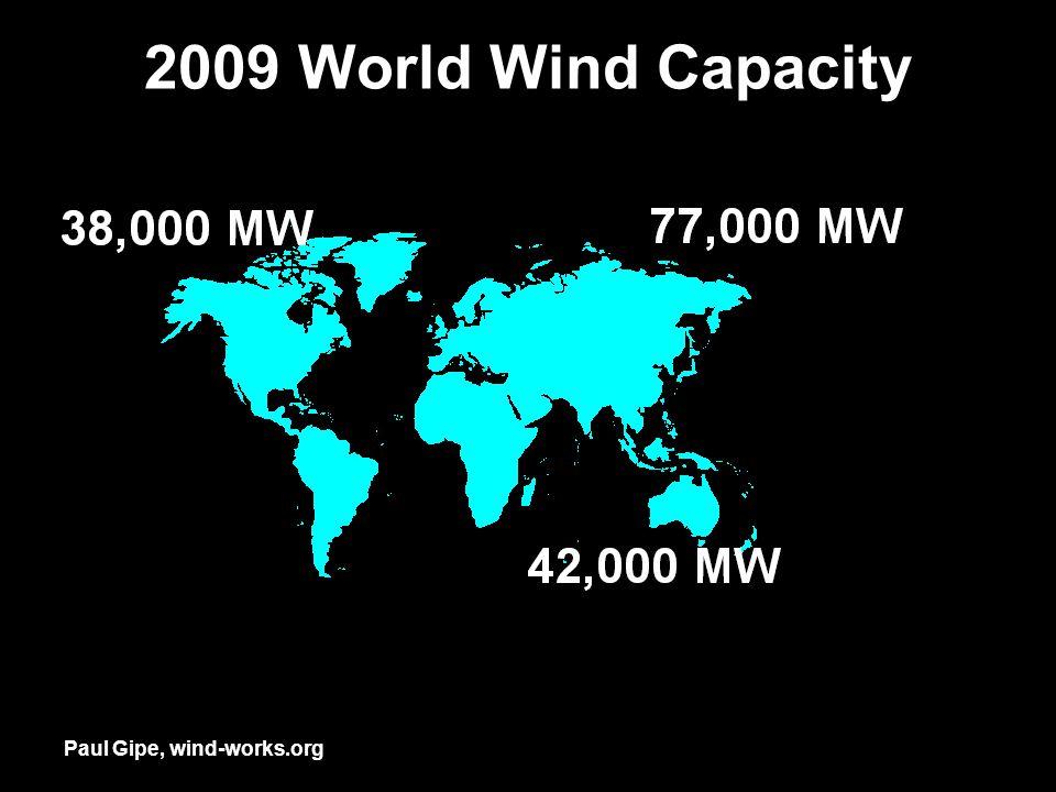 2009 Solar PV Capacity 20,000 MW Worldwide 7,000+ MW/yr $20+ Billion Major Markets Germany--3,800 MW Italy--700 MW/yr Japan--500 MW USA--450 MW/yr California--200 MW/yr Rancho Seco, California Paul Gipe, wind-works.org