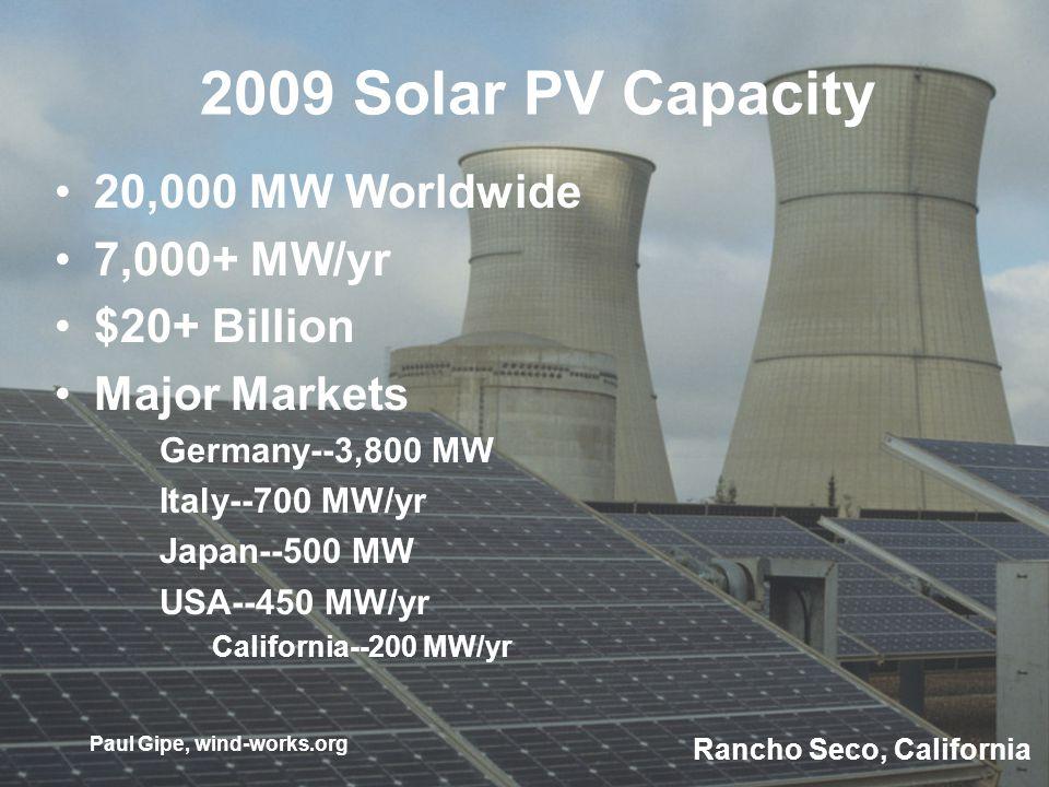 Solar Photovoltaics Development Paul Gipe, wind-works.org