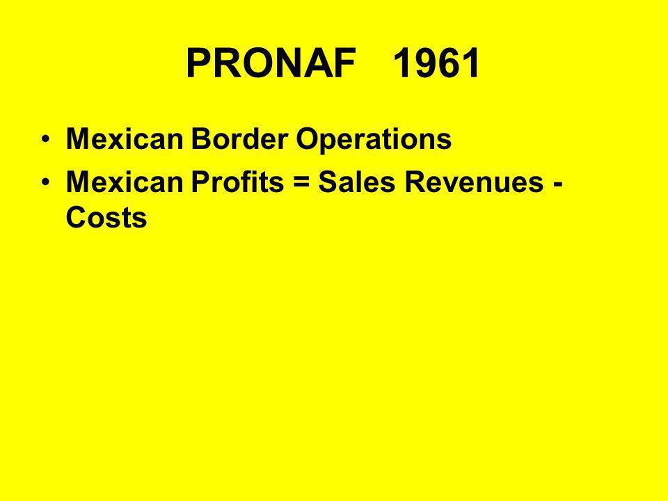 PRONAF 1961 Mexican Border Operations Mexican Profits = Sales Revenues - Costs