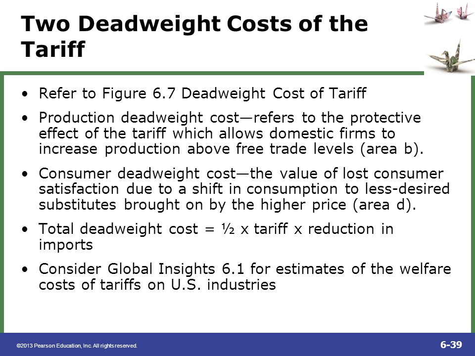 ©2013 Pearson Education, Inc. All rights reserved. 6-39 Two Deadweight Costs of the Tariff Refer to Figure 6.7 Deadweight Cost of Tariff Production de