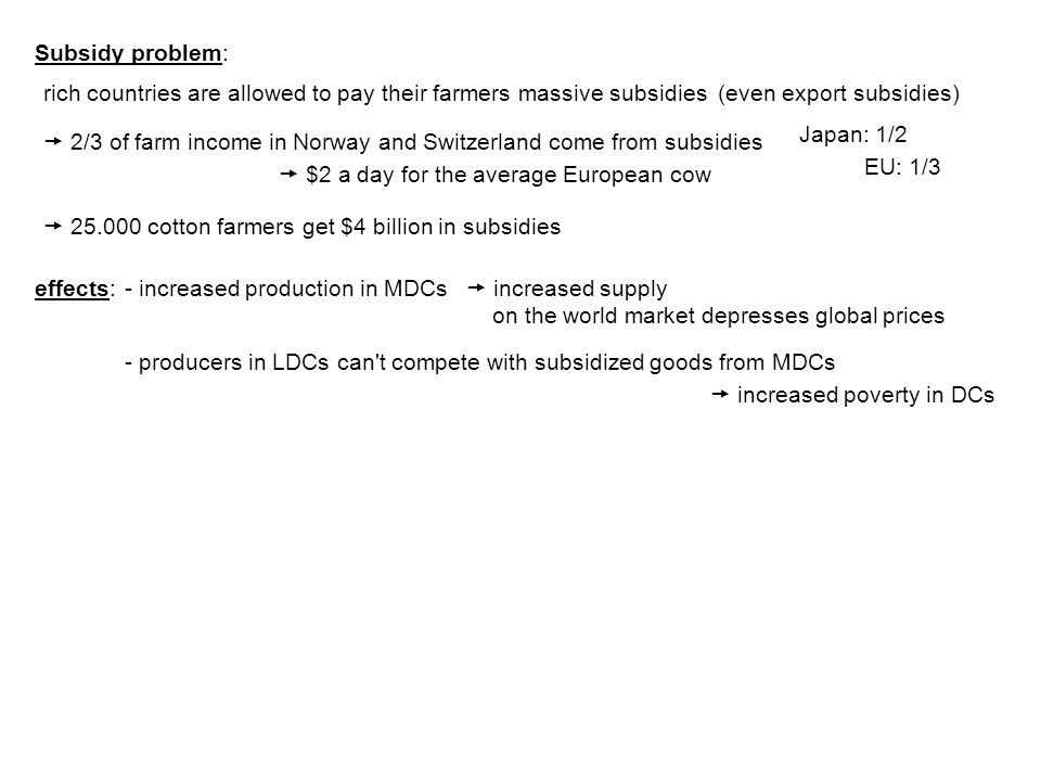 Subsidy problem: 2/3 of farm income in Norway and Switzerland come from subsidies Japan: 1/2 EU: 1/3 $2 a day for the average European cow 25.000 cotton farmers get $4 billion in subsidies effects:- increased production in MDCs increased supply on the world market depresses global prices increased poverty in DCs - producers in LDCs can t compete with subsidized goods from MDCs rich countries are allowed to pay their farmers massive subsidies(even export subsidies)