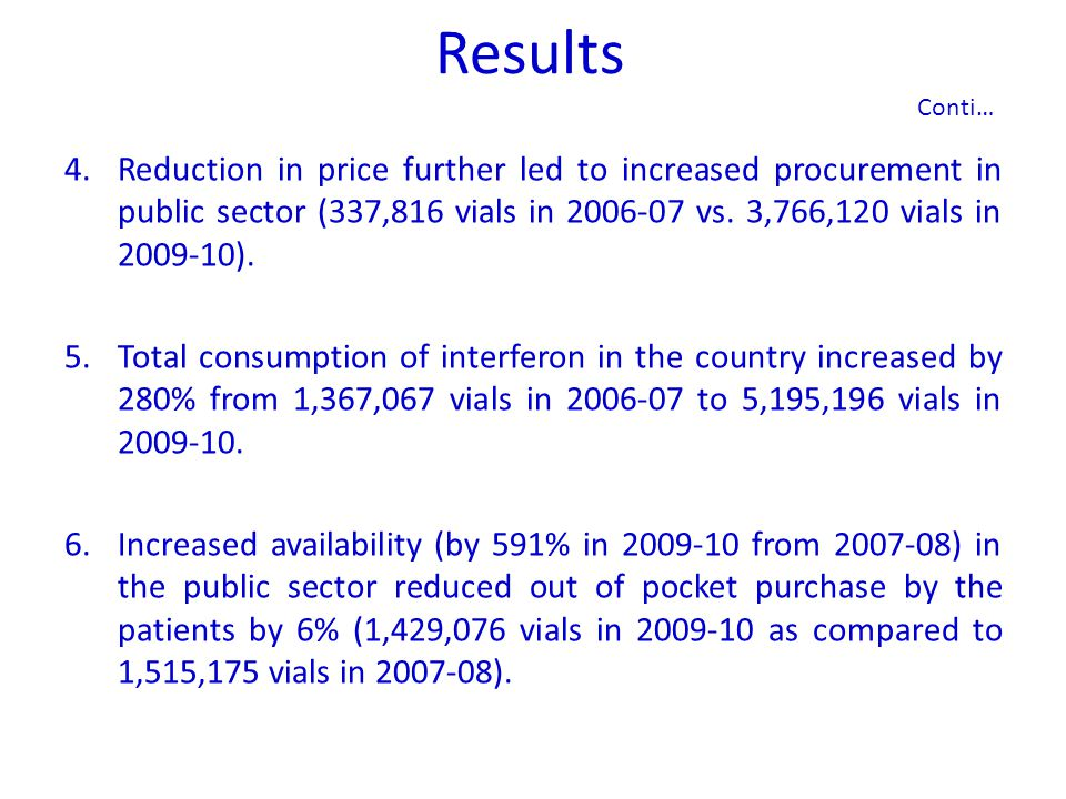 Results Conti… 4.Reduction in price further led to increased procurement in public sector (337,816 vials in 2006-07 vs.