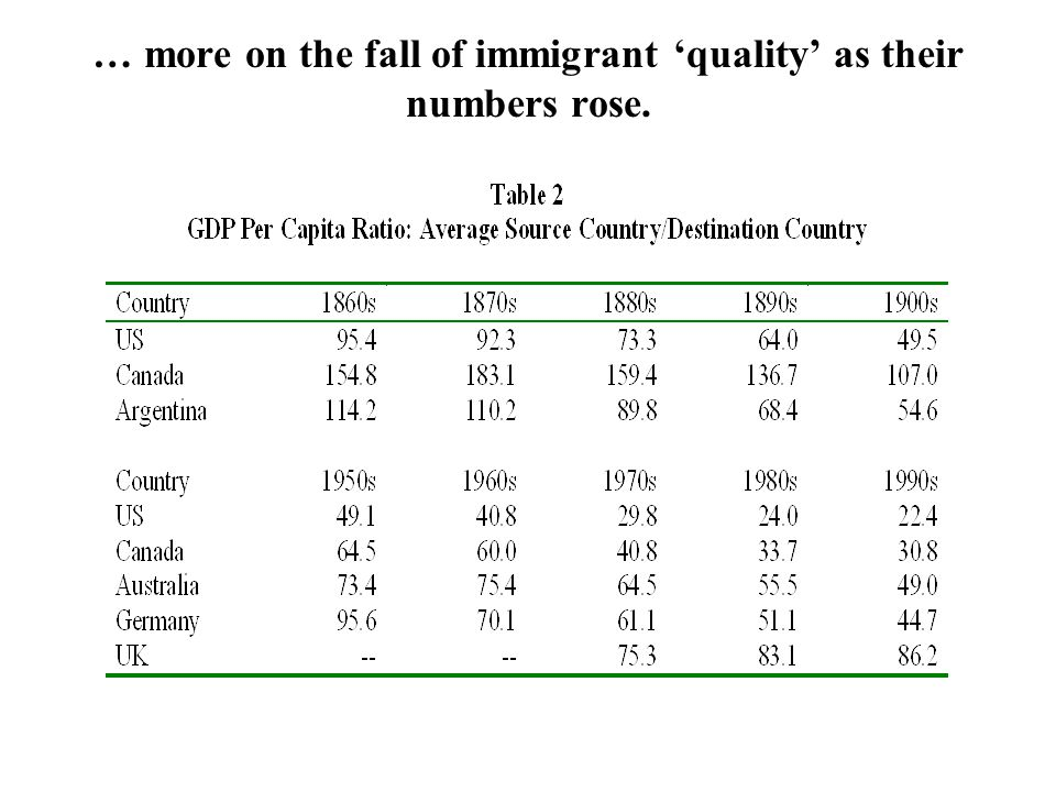 … more on the fall of immigrant quality as their numbers rose.