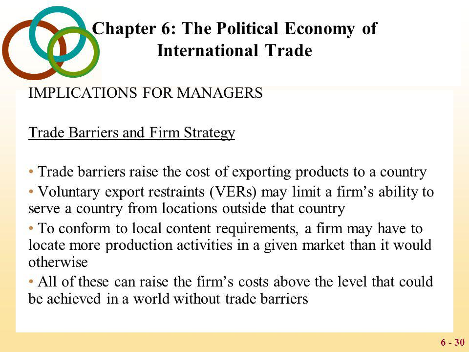 6 - 30 Chapter 6: The Political Economy of International Trade IMPLICATIONS FOR MANAGERS Trade Barriers and Firm Strategy Trade barriers raise the cos