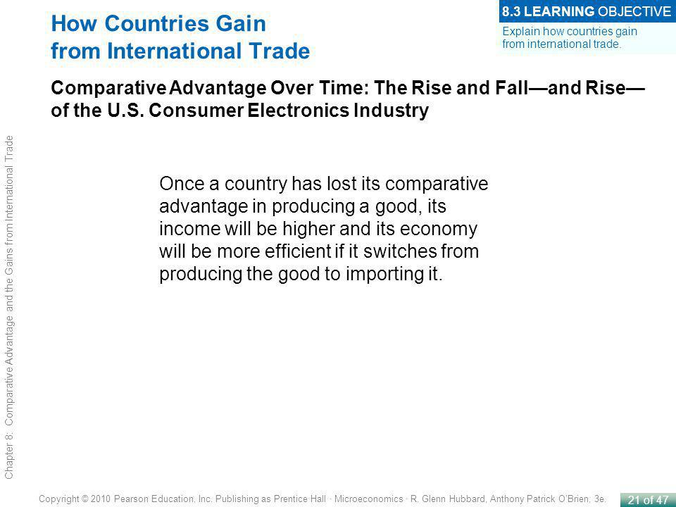 21 of 47 Copyright © 2010 Pearson Education, Inc. Publishing as Prentice Hall · Microeconomics · R.
