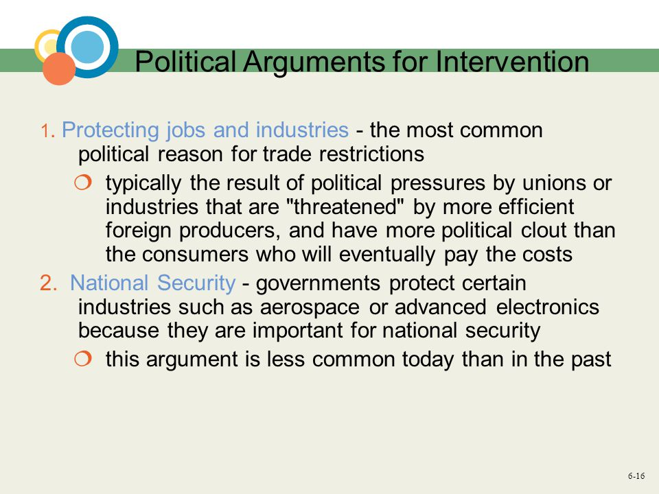 6-16 Political Arguments for Intervention 1.