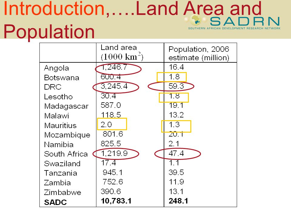 Introduction,….Land Area and Population