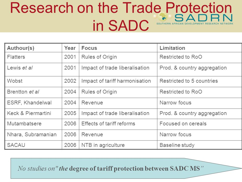 Research on the Trade Protection in SADC Authour(s)YearFocusLimitation Flatters2001Rules of OriginRestricted to RoO Lewis et al2001Impact of trade liberalisationProd.