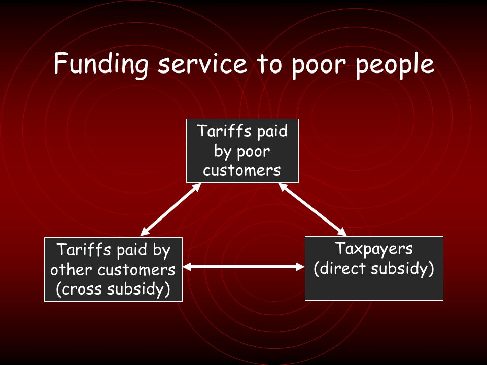 Funding service to poor people Tariffs paid by poor customers Tariffs paid by other customers (cross subsidy) Taxpayers (direct subsidy)