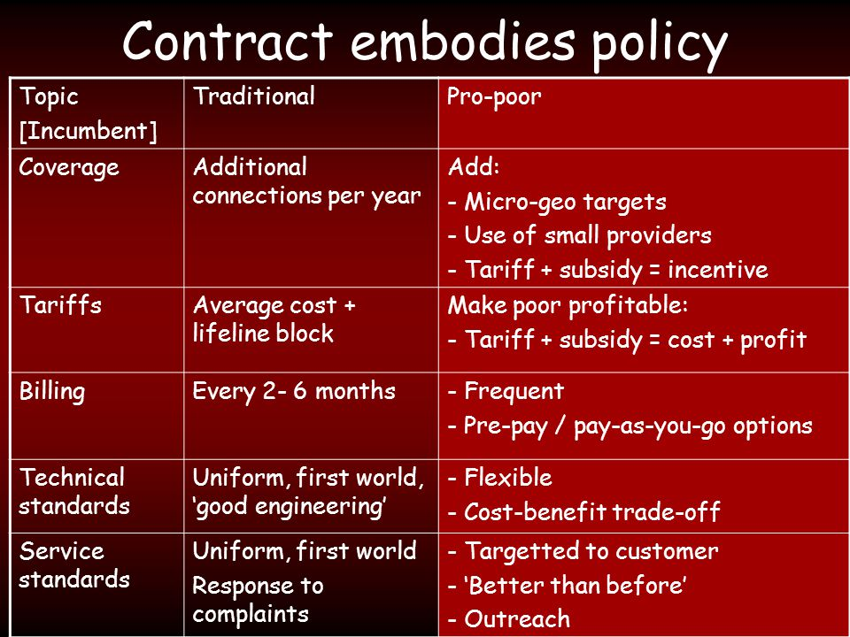 Contract embodies policy Topic [Incumbent] TraditionalPro-poor CoverageAdditional connections per year Add: - Micro-geo targets - Use of small providers - Tariff + subsidy = incentive TariffsAverage cost + lifeline block Make poor profitable: - Tariff + subsidy = cost + profit BillingEvery 2- 6 months- Frequent - Pre-pay / pay-as-you-go options Technical standards Uniform, first world, good engineering - Flexible - Cost-benefit trade-off Service standards Uniform, first world Response to complaints - Targetted to customer - Better than before - Outreach