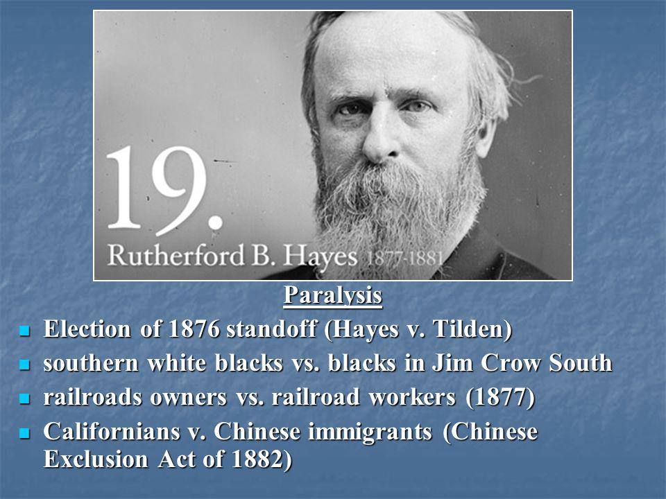 Paralysis Election of 1876 standoff (Hayes v. Tilden) Election of 1876 standoff (Hayes v.