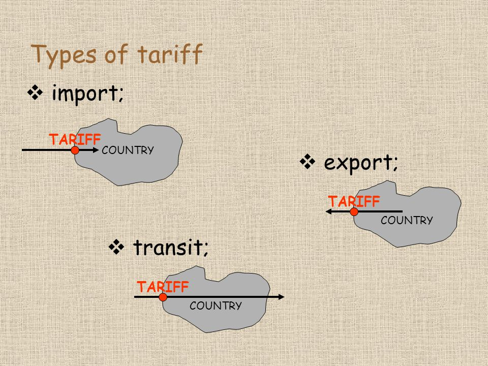 Types of tariff import; COUNTRY TARIFF COUNTRY TARIFF export; COUNTRY TARIFF transit;
