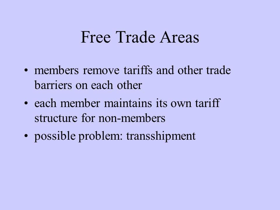 Free Trade Areas: Examples NAFTA (Canada, Mexico, U.S.) ASEAN (Brunei, Indonesia, Malaysia, Philippines, Singapore, Thailand) ANZCERT (Australia and New Zealand) EFTA (Iceland, Liechtenstein, Norway, Switzerland) CEFTA (Czech Rep., Hungary, Poland, Slovak Rep.)