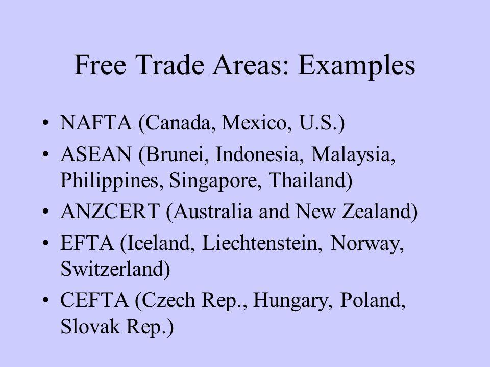 NAFTA: Alleged Benefits to U.S.